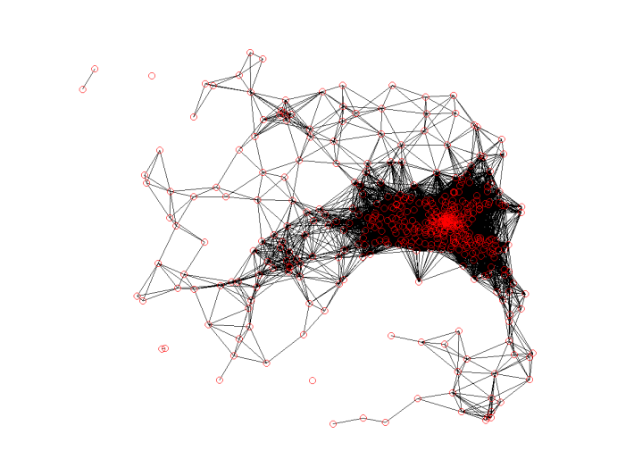 complexNetworkDNWWMHKEGSM0.125